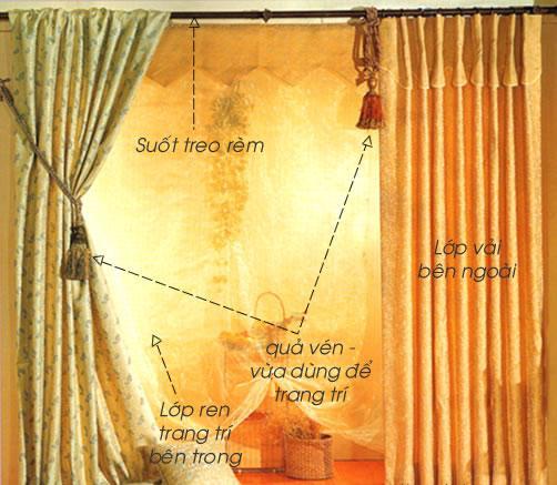 Cách đo tính vải cho rèm 1